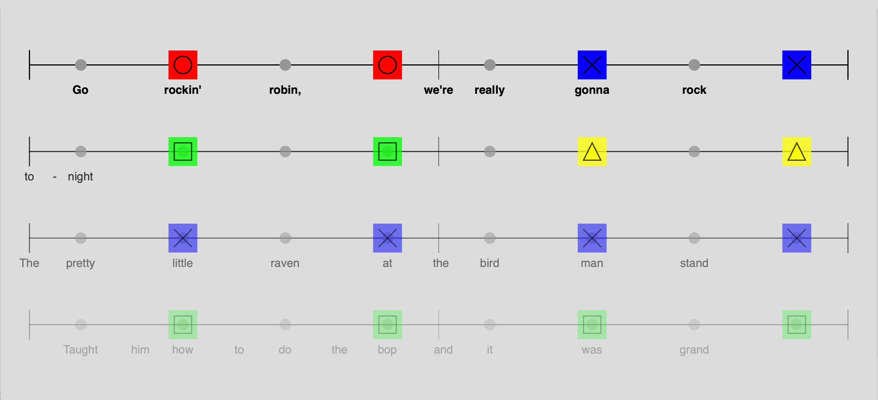 LyriChord visual cues generator